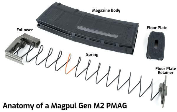 Anatomy of a Magpul Gen M2 PMAG