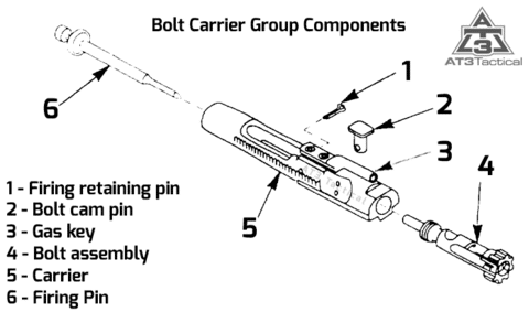 308 Ar Bolt Diagram - Wiring Diagrams Dash