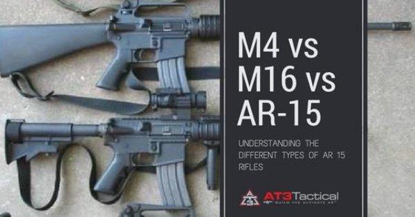 M4 vs M16 vs AR15 Differences