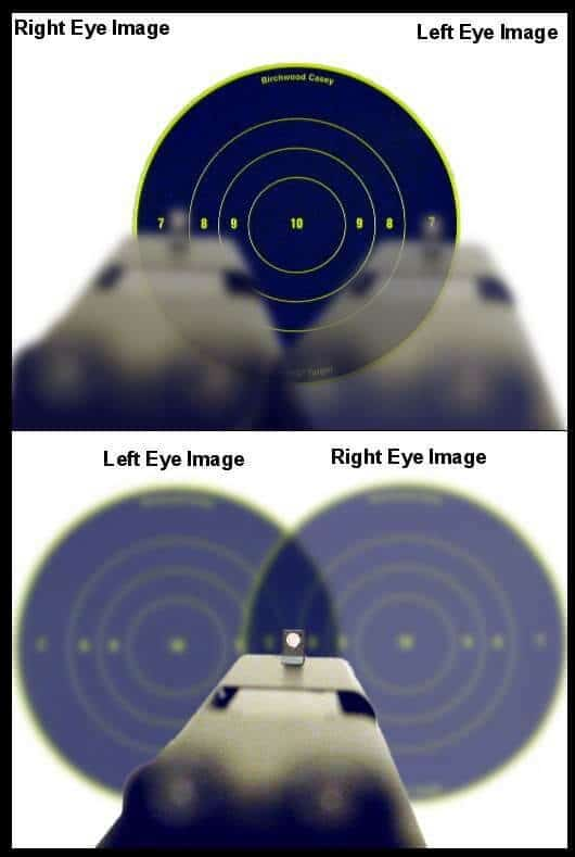 Left Eye or Right Eye Dominance